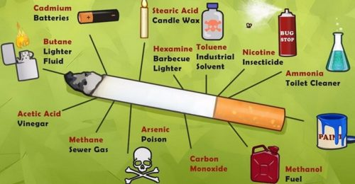Here's What You Actually Consume When You Smoke Cigarettes